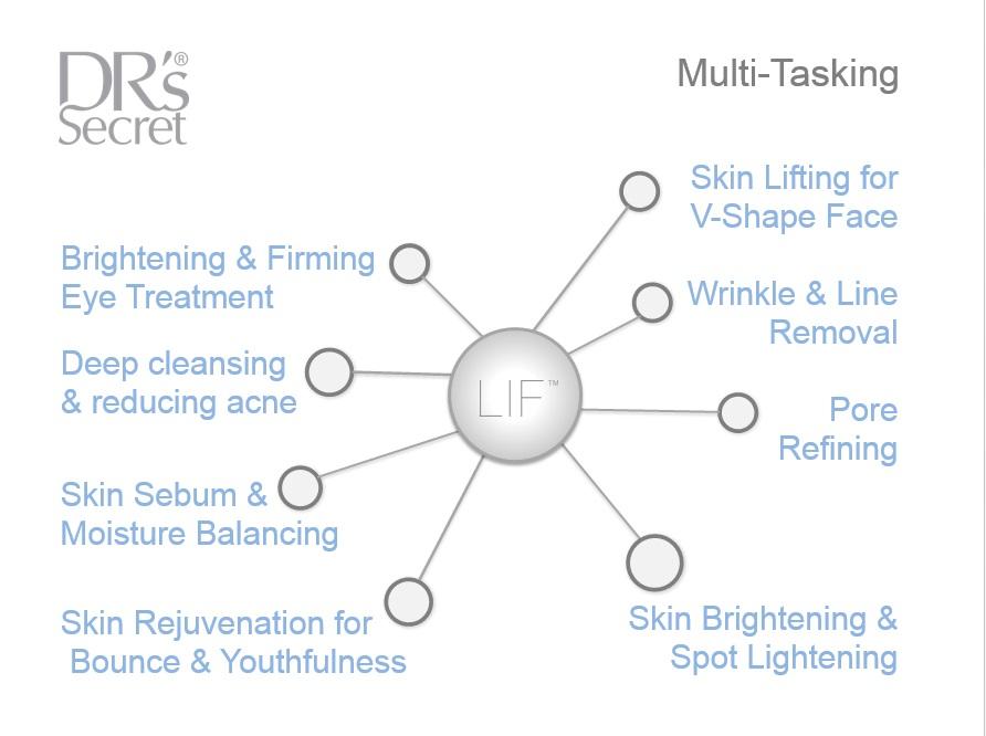 LIF guide3.1